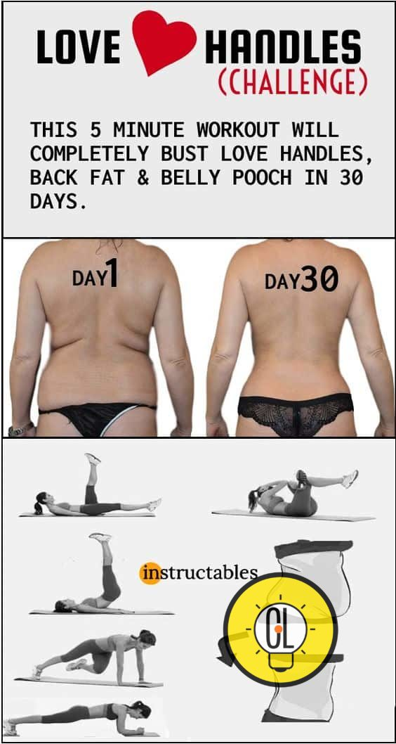 side fat and belly pooch workouts