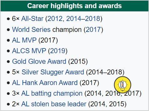 altuve awards