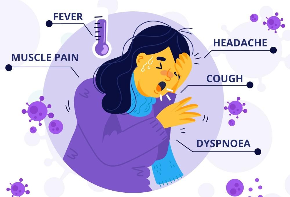 how to know coronavirus or flue