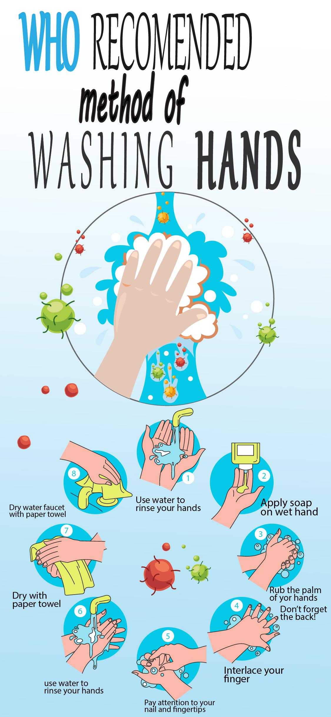 proper method of washing hands 2-01