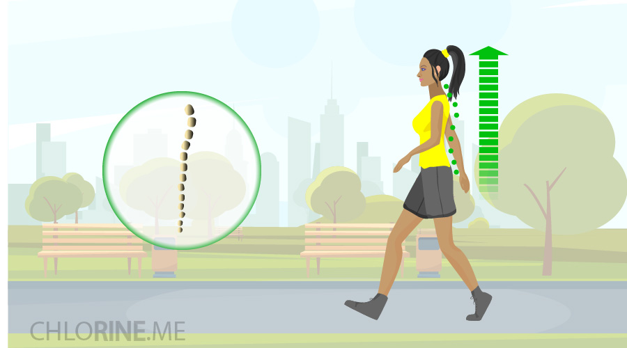 correct walking posture-01