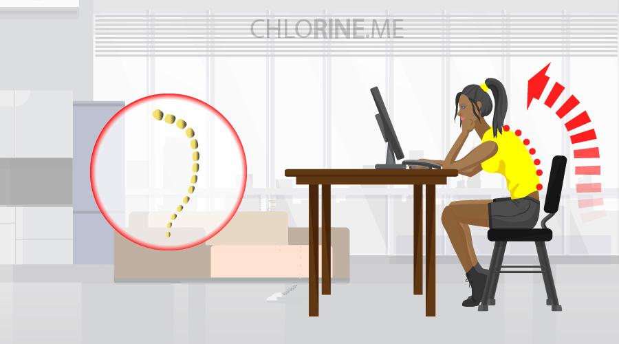 wrong sitting posture-01