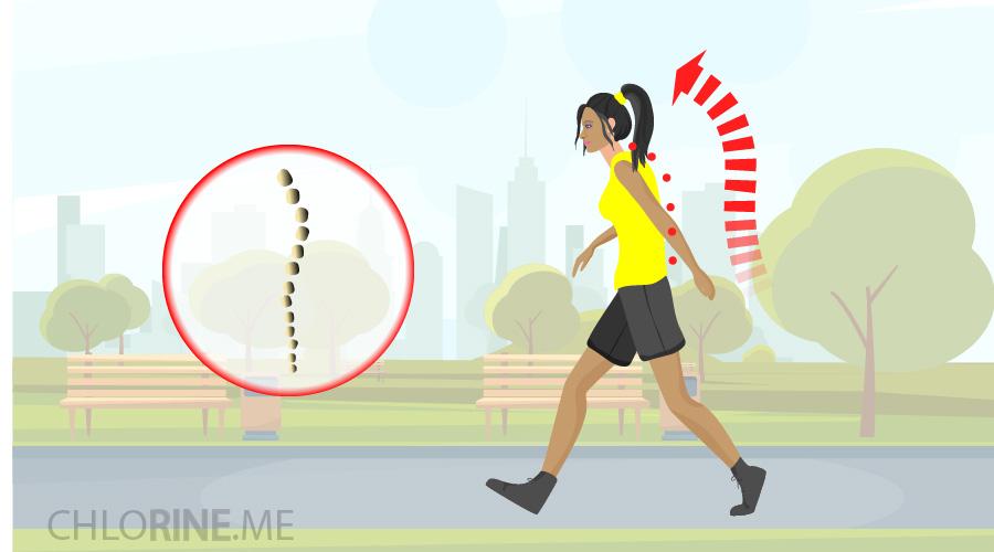 wrong walking posture-01