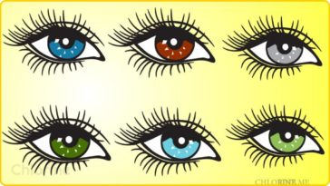how to change the color of your eyes