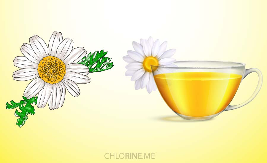 chimomile tea for period pain-01