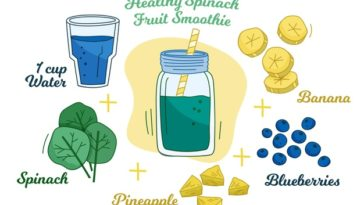weight loss drinks for summer