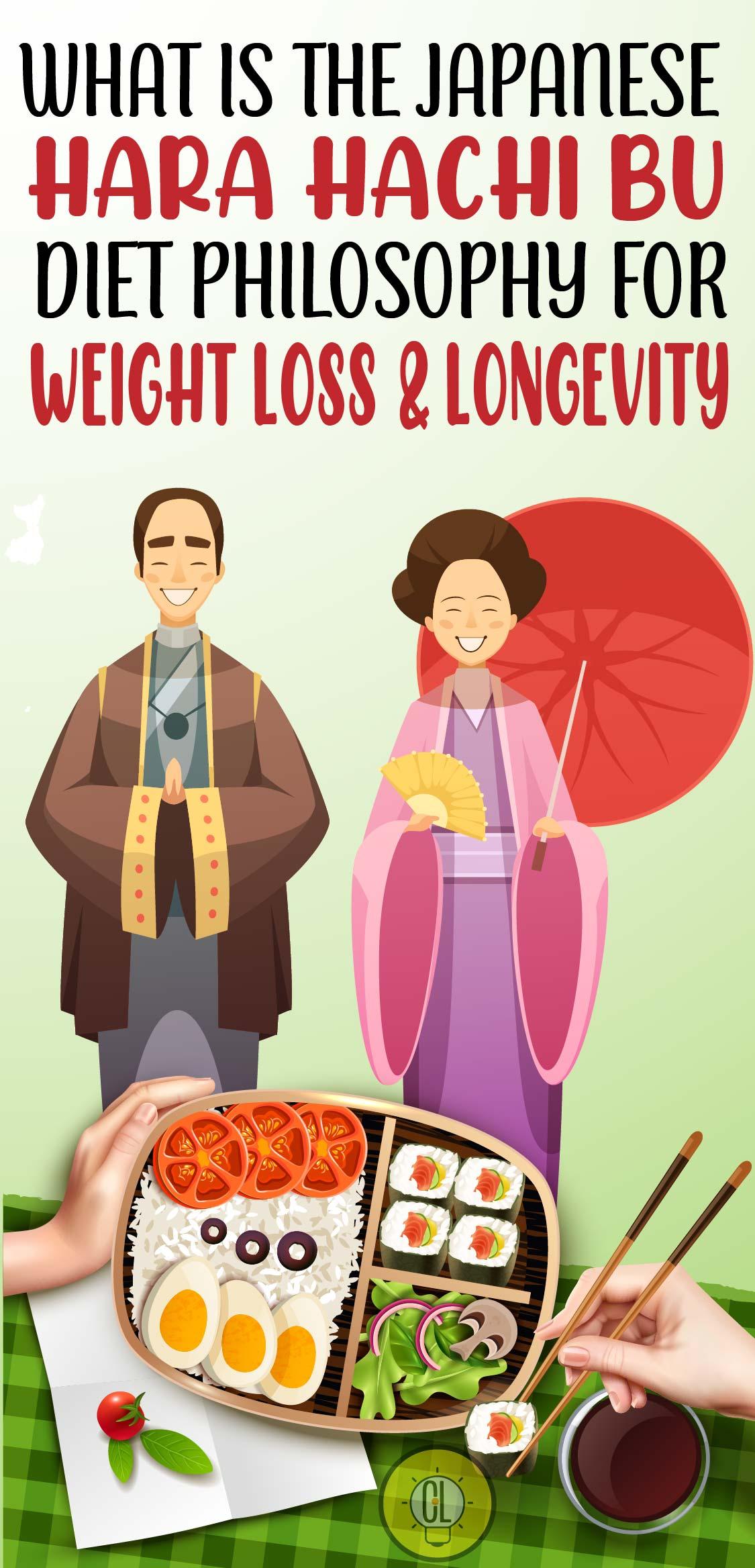 japanese hara hachi bu diet philosophy-01