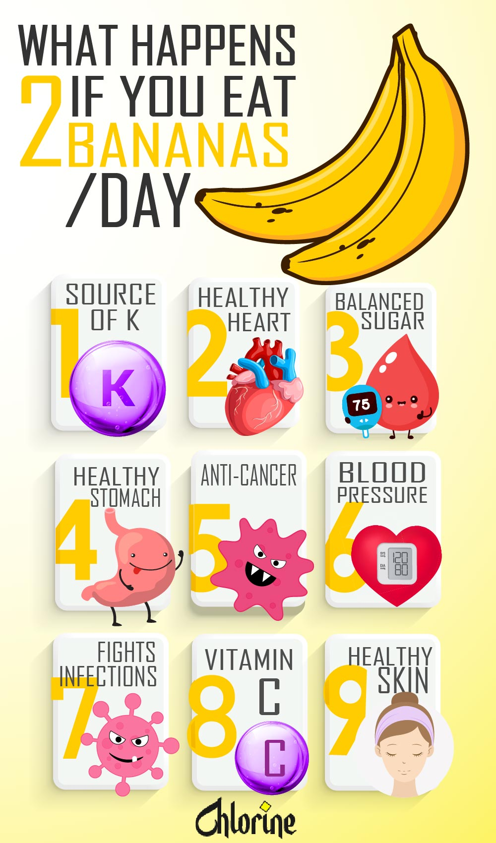 7 Amazing Health Benefits of Bananas, Nutritional Facts & More